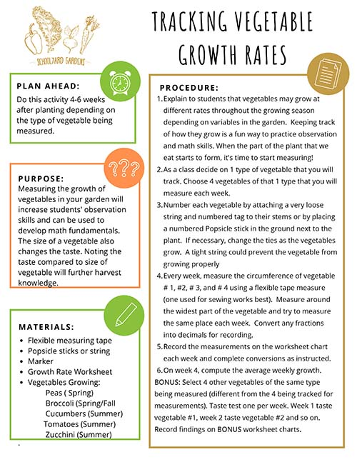 Tracking Vegetable Growth Rates